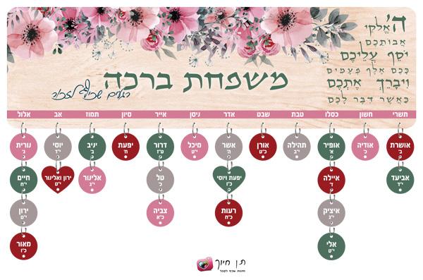שלט/לוח ימי הולדת דגם פרחים